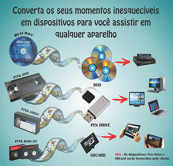 Conversão de Fitas Antigas pra DVD ( vhs c - vhs - hi8 )